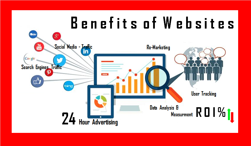 Benefits of websites for businesses